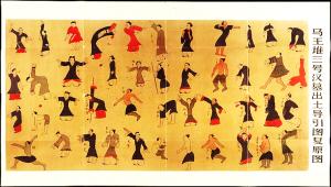 Mawangdui Tu - Zijden doek met 44 Daoyin illustraties